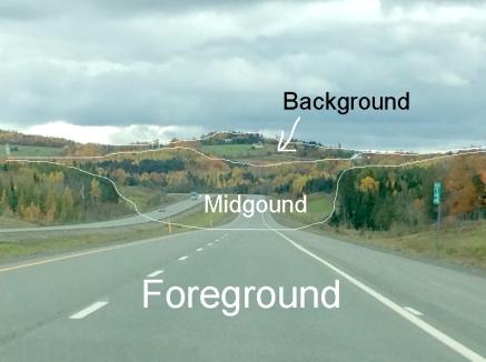 foreMidBackground